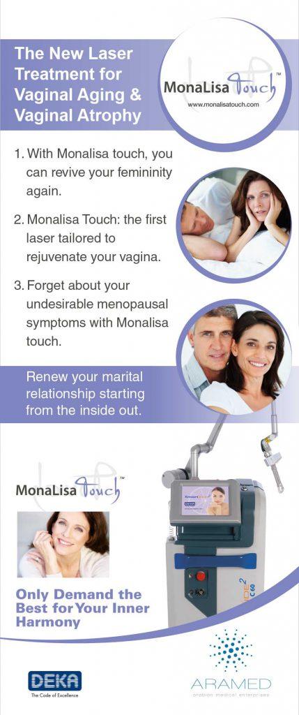 MonaLisa-Touch-Laser-Vaginal-rejuvenation-tightening-Wellbeing-Medical-Centre-Dubai-UAE
