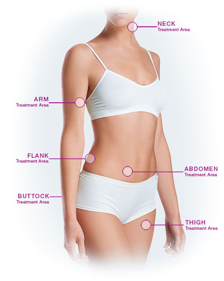velashape-cellulite-reduction-fat-loss-wellbeingmedicalcentre